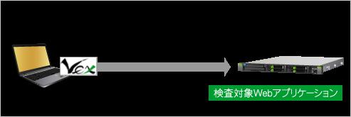 システムイメージ図1