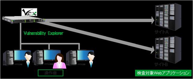システムイメージ図2