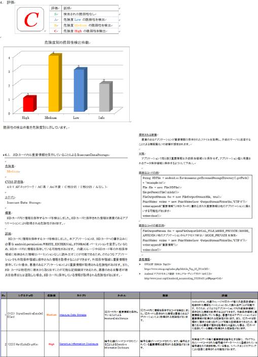VEXオプションレポートイメージ図