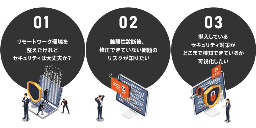 01_consultation_example