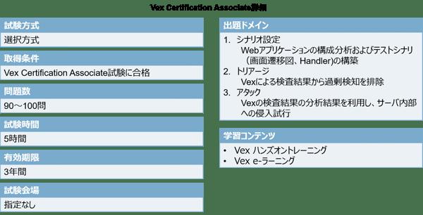 VCA_02