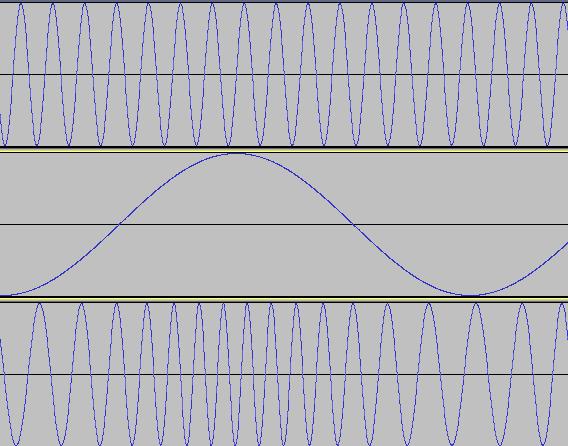 周波数変調 (上から元の波形、モジュレータ、変調結果)