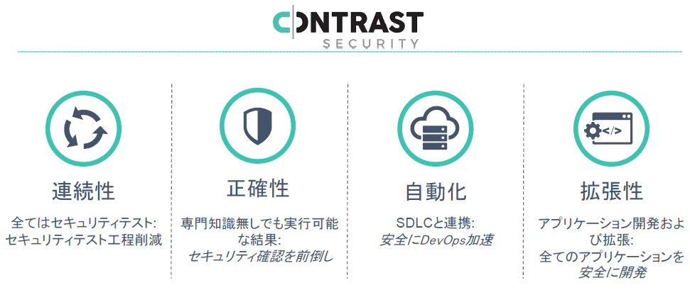 contrast_security_02