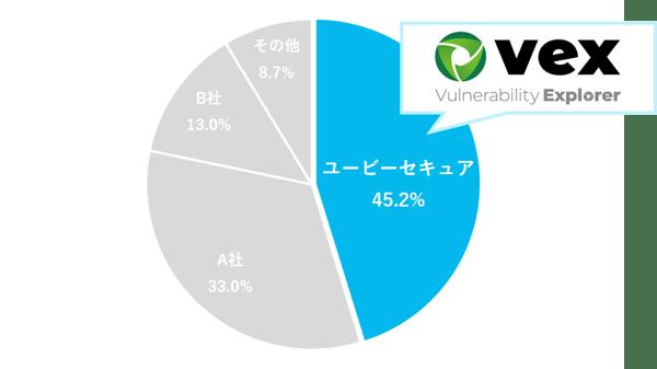 fujichimera_graph_2019