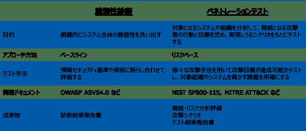 pentest_release_04