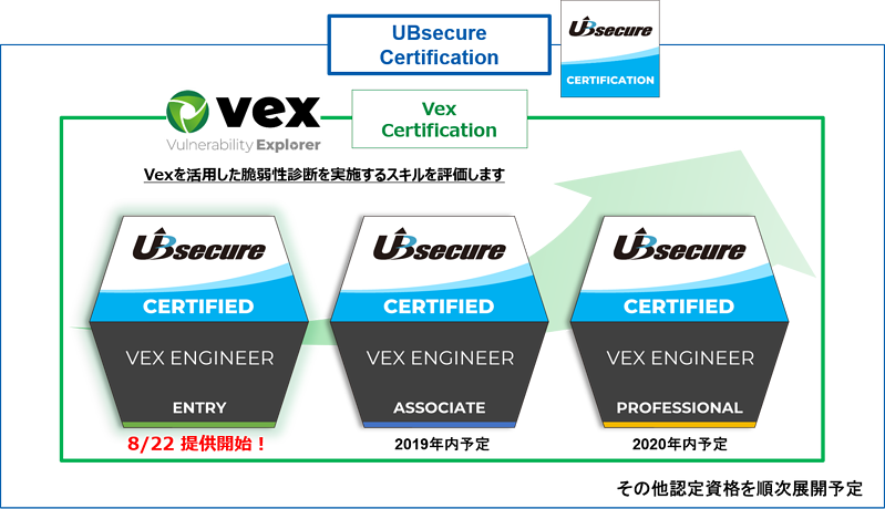 ubsecure_certification