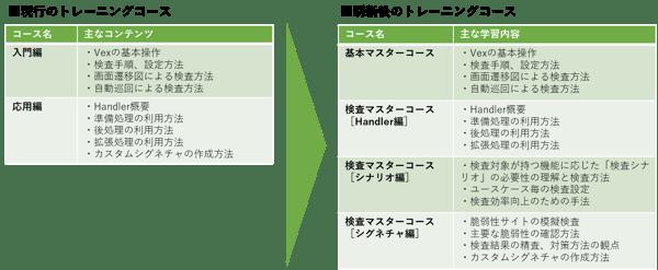 vex_training_handson