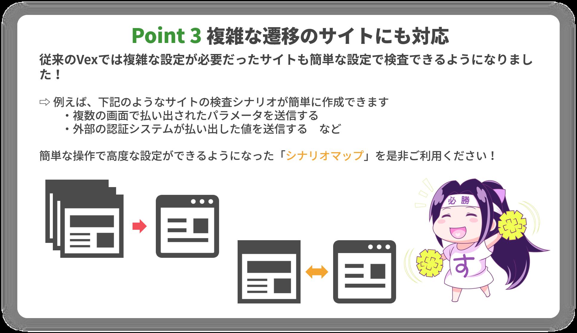 シナリオマップ機能のポイント3